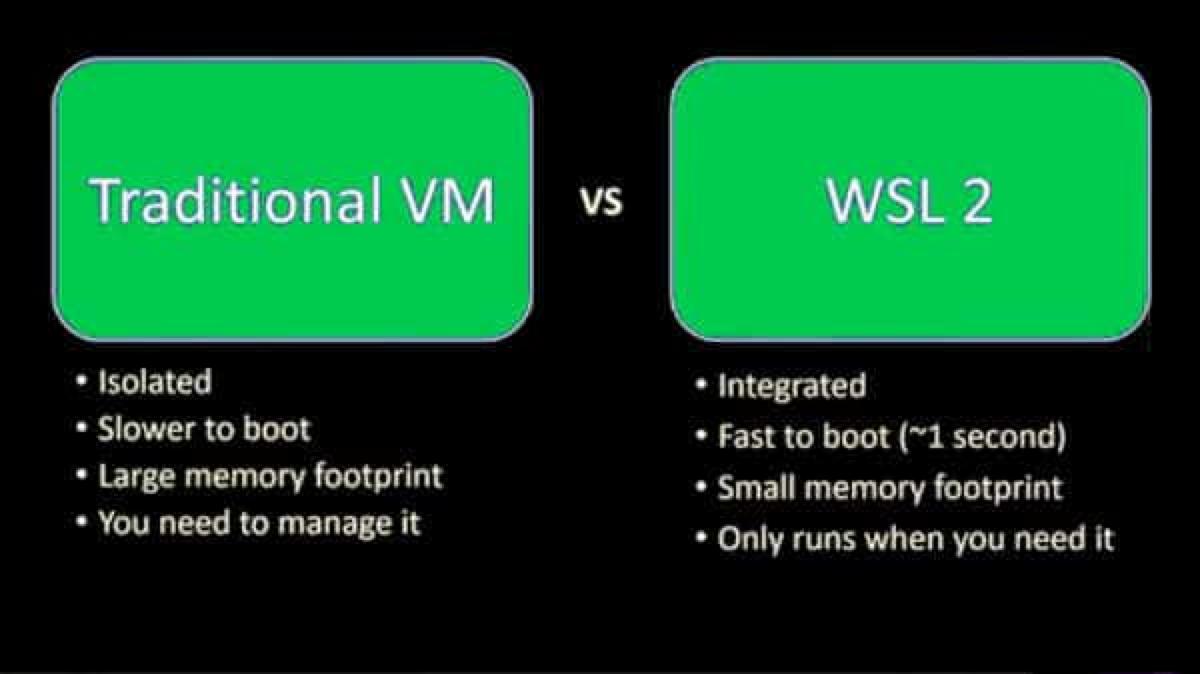 传统虚拟机 vs WSL2